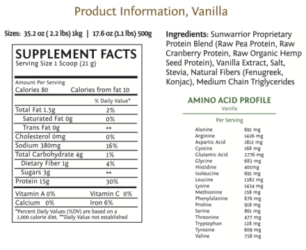 rawproteinnutrition