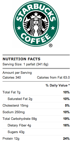 starbucks nutrition facts